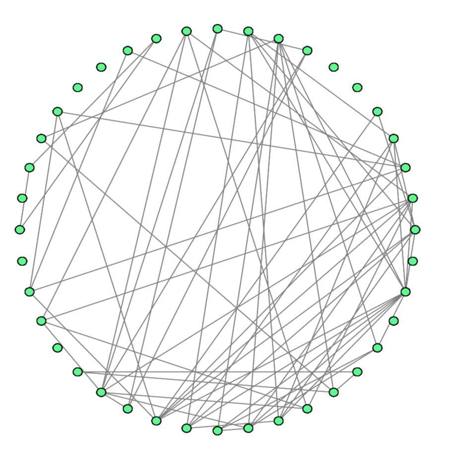 Immune networks: multi-tasking capabilities at medium load