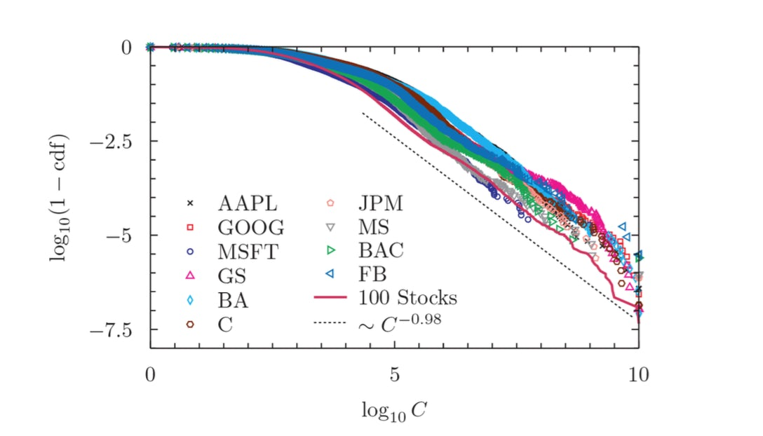 Coupling news sentiment with web browsing data improves prediction of intra-day price dynamics