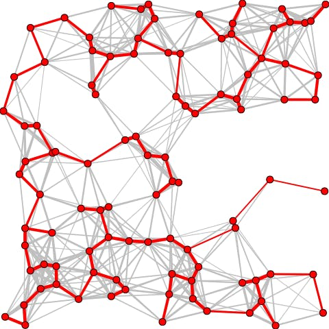 Tailored graph ensembles as proxies or null models for real networks II: results on directed graphs