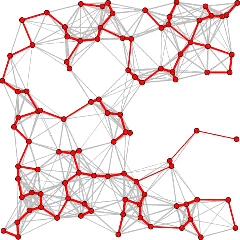 Our approach gives a rigorous quantitative method for prioritising network properties.