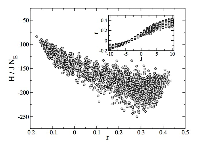 Robustness and assortativity for diffusion-like processes in scale-free networks