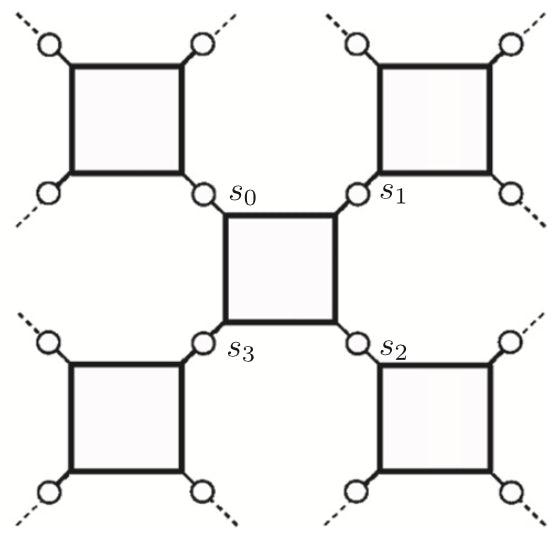 Spin systems on hypercubic Bethe lattices: a Bethe–Peierls approach