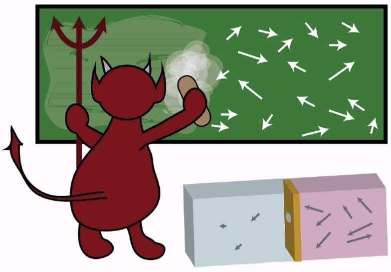Photonic Maxwell's demon