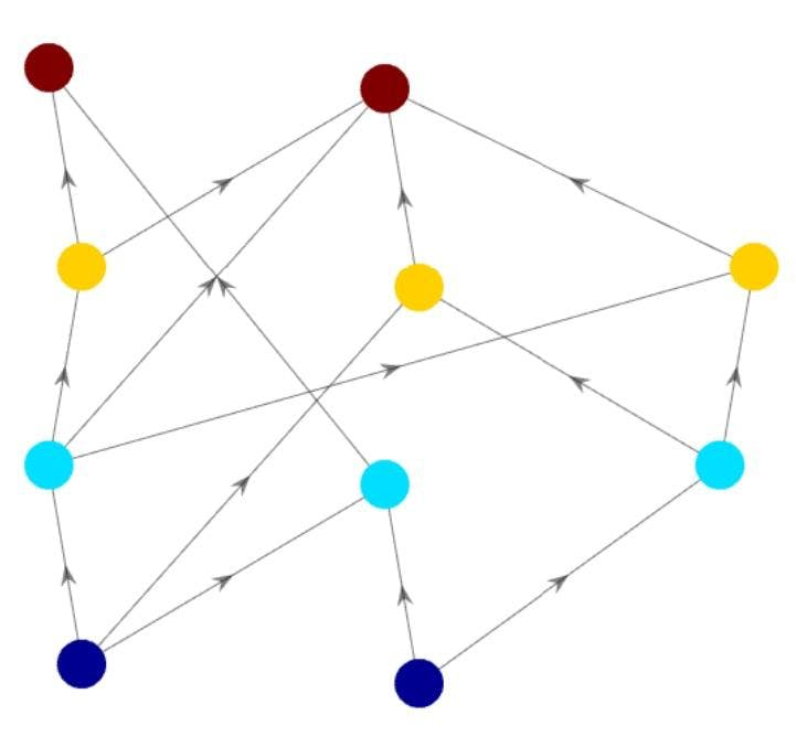 Resolution of ranking hierarchies in directed networks